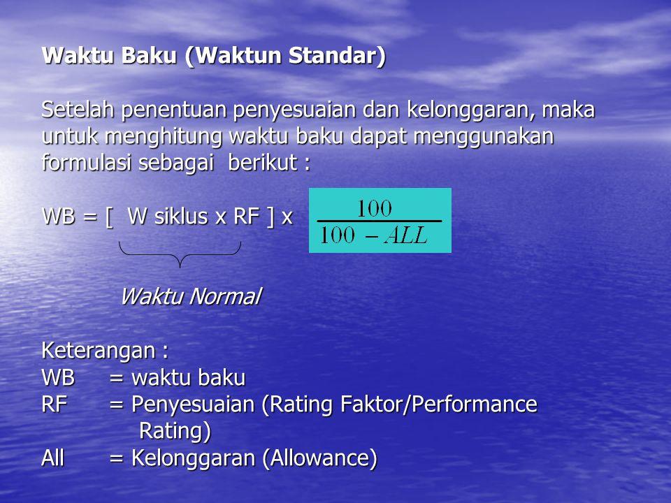 Waktu Baku (Waktun Standar) Setelah penentuan penyesuaian dan kelonggaran, maka untuk menghitung waktu baku dapat menggunakan formulasi sebagai berikut : WB = [ W siklus x RF ] x Waktu Normal Keterangan : WB = waktu baku RF = Penyesuaian (Rating Faktor/Performance Rating) All = Kelonggaran (Allowance)